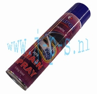 KETTINGSPRAY 400ML EUROL